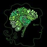 Διάνυσμα, κεφάλι σκιαγραφιών, σχέδιο ενός εγκεφάλου για Ελεύθερη απεικόνιση δικαιώματος