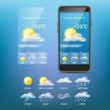Διάνυσμα πρόγνωσης καιρού App τα εικονίδια που τίθεντα πρόσκληση συγχαρητηρίων καρτών ανασκόπησης Κινητή οθόνη καιρικής εφαρ απεικόνιση αποθεμάτων