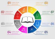 Διάνυσμα σπουδαστών έννοιας εκπαίδευσης Βιβλίο απεικόνιση αποθεμάτων