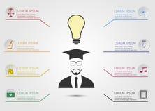 Διάνυσμα σπουδαστών έννοιας εκπαίδευσης ελεύθερη απεικόνιση δικαιώματος