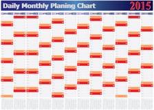 Διάνυσμα του πλανίσματος του διαγράμματος όλου του καθημερινού μηνιαίου έτους 2015 Στοκ Φωτογραφία