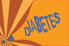 Διαβήτης γραψίματος κειμένων γραφής Έννοια που σημαίνει την ασθένεια στην οποία η δυνατότητα σωμάτων στην ινσουλίνη ορμονών είναι διανυσματική απεικόνιση