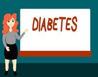 Διαβήτης κειμένων γραφής Έννοια που σημαίνει την ασθένεια στην οποία η δυνατότητα σωμάτων στην ινσουλίνη ορμονών είναι εξασθενισμ διανυσματική απεικόνιση