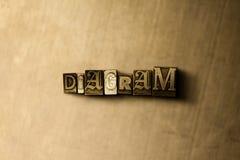 ΔΙΑΓΡΑΜΜΑ - κινηματογράφηση σε πρώτο πλάνο της βρώμικης στοιχειοθετημένης τρύγος λέξης στο σκηνικό μετάλλων Στοκ εικόνα με δικαίωμα ελεύθερης χρήσης