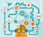 Διανοητικές δημιουργικότητα και καινοτομία διανυσματική απεικόνιση