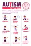 Διανοητική ασθένεια συμπτωμάτων παιδιών σημαδιών ασθενειών αυτισμού απεικόνιση αποθεμάτων