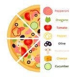 Διανυσματικά συστατικά πιτσών - pepperoni, ντομάτα, πιπέρι, μανιτάρι, τυρί Επίπεδο ύφος κινούμενων σχεδίων Στοκ φωτογραφία με δικαίωμα ελεύθερης χρήσης