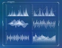 Διανυσματικά φουτουριστικά στοιχεία infographics HUD καθορισμένα Στοκ εικόνες με δικαίωμα ελεύθερης χρήσης