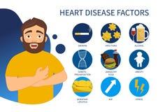 Διανυσματικές αιτίες αφισών των καρδιακών παθήσεων απεικόνιση αποθεμάτων