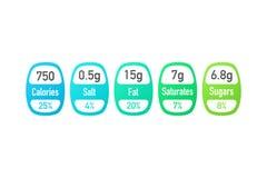Διανυσματικές ετικέτες συσκευασίας γεγονότων διατροφής με τις θερμίδες και τις πληροφορίες συστατικών διανυσματική απεικόνιση