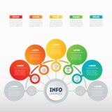 Διανυσματικές πληροφορίες γραφικές της διαδικασίας τεχνολογίας ή εκπαίδευσης Επιχείρηση ελεύθερη απεικόνιση δικαιώματος