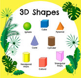 Διανυσματικές τρισδιάστατες μορφές Εκπαιδευτική αφίσα για τα παιδιά Σύνολο τρισδιάστατων μορφών Στερεές γεωμετρικές μορφές Κύβος, στοκ φωτογραφίες