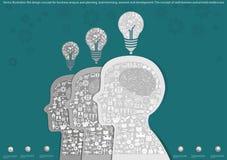 Διανυσματική έννοια σχεδίου απεικόνισης επίπεδη για την επιχειρησιακή ανάλυση και τον προγραμματισμό, το 'brainstorming', την έρε Στοκ εικόνα με δικαίωμα ελεύθερης χρήσης