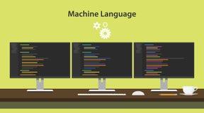 Διανυσματική απεικόνιση έννοιας εκμάθησης μηχανών με τρία όργανα ελέγχου πάνω από τον πίνακα διανυσματική απεικόνιση