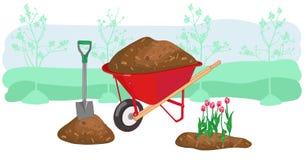 Διανυσματική απεικόνιση έννοιας κηπουρικής προστασίας Υπαίθριος εποχιακός εξοπλισμός εργασίας επαρχίας γεωργίας ελεύθερη απεικόνιση δικαιώματος