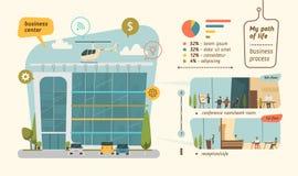Διανυσματική απεικόνιση εμπορικών κέντρων Στοκ Φωτογραφία