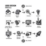 Διανυσματική απεικόνιση διαδικασίας σχεδίου λογότυπων Στοκ εικόνες με δικαίωμα ελεύθερης χρήσης