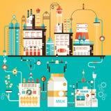 Διανυσματική απεικόνιση της βιομηχανίας γάλακτος, κατασκευή γάλακτος, γάλα s Στοκ Εικόνες