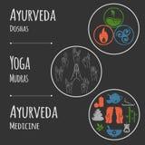 Διανυσματική απεικόνιση Ayurveda Στοκ Φωτογραφίες