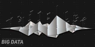 Διανυσματική αφηρημένη απεικόνιση γραφικών παραστάσεων στοιχείων grayscale οικονομική μεγάλη Φουτουριστικό αισθητικό σχέδιο infog Στοκ εικόνες με δικαίωμα ελεύθερης χρήσης