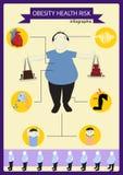 Διανυσματική εικονογράφων έννοια κινδύνου για την υγεία απεικόνισης παχιά παχύσαρκη Στοκ Φωτογραφία