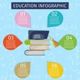 Διανυσματική εκπαίδευση Infographic απεικόνισης έννοιας απεικόνιση αποθεμάτων