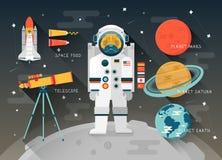 Διανυσματική επίπεδη διαστημική απεικόνιση εκπαίδευσης πλανήτες Στοκ Εικόνα