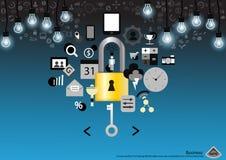 Διανυσματική κινητή ταμπλέτα τεχνολογίας επιχειρησιακών επικοινωνιών και ένα κλειδί και ένα εικονίδιο λουκέτων στο επίπεδο σχέδιο ελεύθερη απεικόνιση δικαιώματος