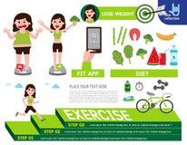 Διανυσματική κινούμενων σχεδίων σχεδίου έννοια υγείας εμβλημάτων infographic διανυσματική απεικόνιση
