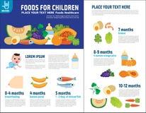 Διανυσματική infographic έννοια φυλλάδιων εικονιδίων στοιχείων υγείας τροφίμων διανυσματική απεικόνιση