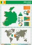 Διανυσματικός εθνικός πολιτισμός έθνους χωρών απεικόνισης της Ιρλανδίας συμπυκνωμένος Στοκ Εικόνες