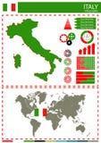 Διανυσματικός εθνικός πολιτισμός έθνους χωρών απεικόνισης της Ιταλίας concep Στοκ φωτογραφία με δικαίωμα ελεύθερης χρήσης