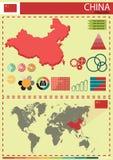 Διανυσματικός εθνικός πολιτισμός έθνους χωρών της Κίνας απεικόνισης concep Στοκ Φωτογραφία