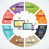 Διανυσματικός υπολογιστής κύκλων και κινητές έννοιες συσκευών  απεικόνιση αποθεμάτων