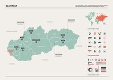 Διανυσματικός χάρτης της Σλοβακίας απεικόνιση αποθεμάτων