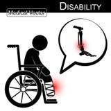 Διανυσματικό άτομο ραβδιών με το σπάσιμο ποδιών στη φυσαλίδα αναπηρικών καρεκλών και κειμένων (ανικανότητα, φυσική έννοια θεραπεί ελεύθερη απεικόνιση δικαιώματος