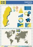 Διανυσματικό απεικόνισης της Σουηδίας χωρών conce πολιτισμού έθνους εθνικό Στοκ φωτογραφία με δικαίωμα ελεύθερης χρήσης