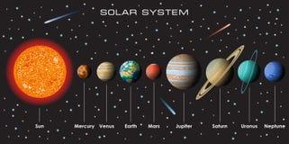 Διανυσματικό ηλιακό σύστημα με τους πλανήτες στοκ εικόνα