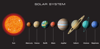 Διανυσματικό ηλιακό σύστημα με τους πλανήτες ελεύθερη απεικόνιση δικαιώματος