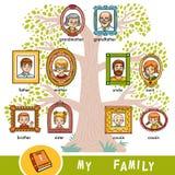Διανυσματικό οικογενειακό δέντρο κινούμενων σχεδίων με τις εικόνες των ανθρώπων στα πλαίσια ελεύθερη απεικόνιση δικαιώματος