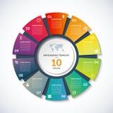Διανυσματικό πρότυπο κύκλων για το infographics με 10 επιλογές, βήματα, μέρη διανυσματική απεικόνιση
