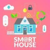 Διανυσματικό σύγχρονο έξυπνο σπίτι Επίπεδη απεικόνιση σχεδίου Στοκ Εικόνα