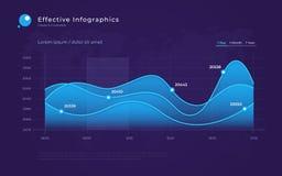 Διανυσματικό σύγχρονο infographic υπόβαθρο με τα διαγράμματα στατιστικής απεικόνιση αποθεμάτων