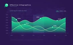 Διανυσματικό σύγχρονο infographic υπόβαθρο με τα διαγράμματα στατιστικής διανυσματική απεικόνιση