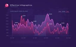 Διανυσματικό σύγχρονο infographic υπόβαθρο με τα διαγράμματα στατιστικής ελεύθερη απεικόνιση δικαιώματος
