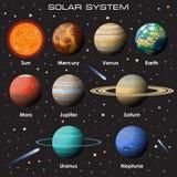 Διανυσματικό σύνολο ηλιακού συστήματος μας με τους πλανήτες ελεύθερη απεικόνιση δικαιώματος