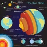 Διανυσματικό σύνολο στοιχείων ηλιακών συστημάτων διαστημικό Στοκ Εικόνες