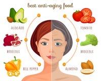 Διανυσματικό infographics Αντι-γηράσκοντα λαχανικά και φρούτα Κολάζ πληροφοριών απεικόνιση αποθεμάτων
