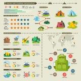 Διανυσματικό infographics στρατοπέδευσης και πεζοπορίας διανυσματική απεικόνιση