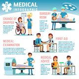 Διανυσματικό infographics υγειονομικής περίθαλψης με τις ιατρικές νοσοκόμες, τους γιατρούς και τους ασθενείς προσωπικού στο νοσοκ απεικόνιση αποθεμάτων